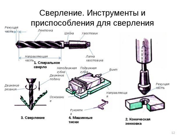 Сверление. Инструменты и приспособления для сверления 1. Спиральное сверло Ре...