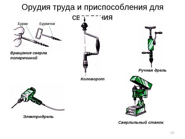 Орудия труда и приспособления для сверления Вращение сверла поперечиной Бурав...