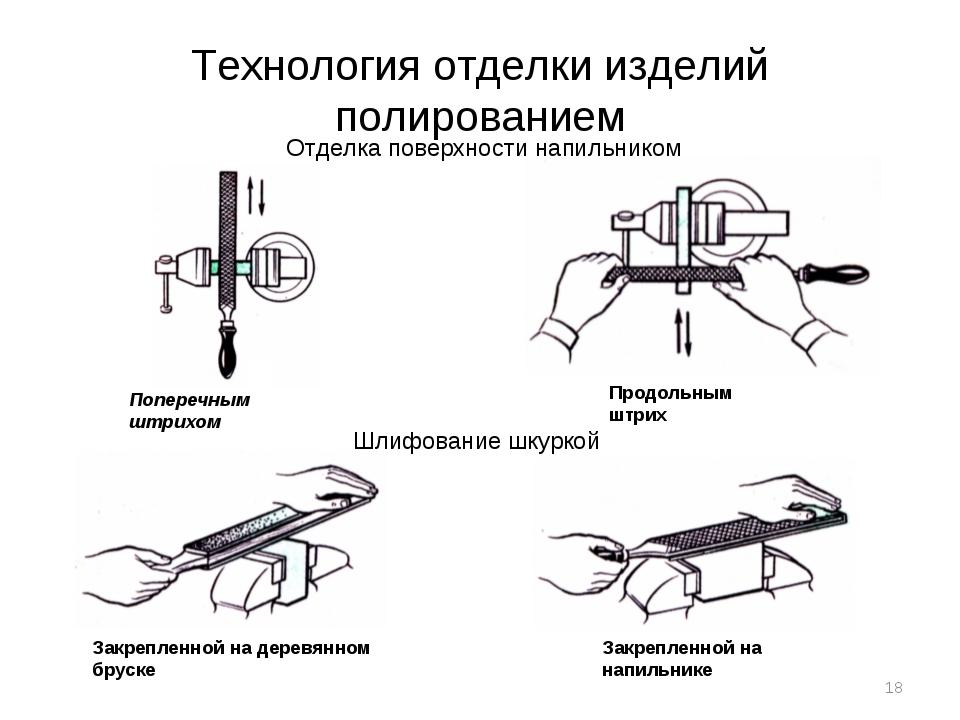 Технология отделки изделий полированием Отделка поверхности напильником Попер...