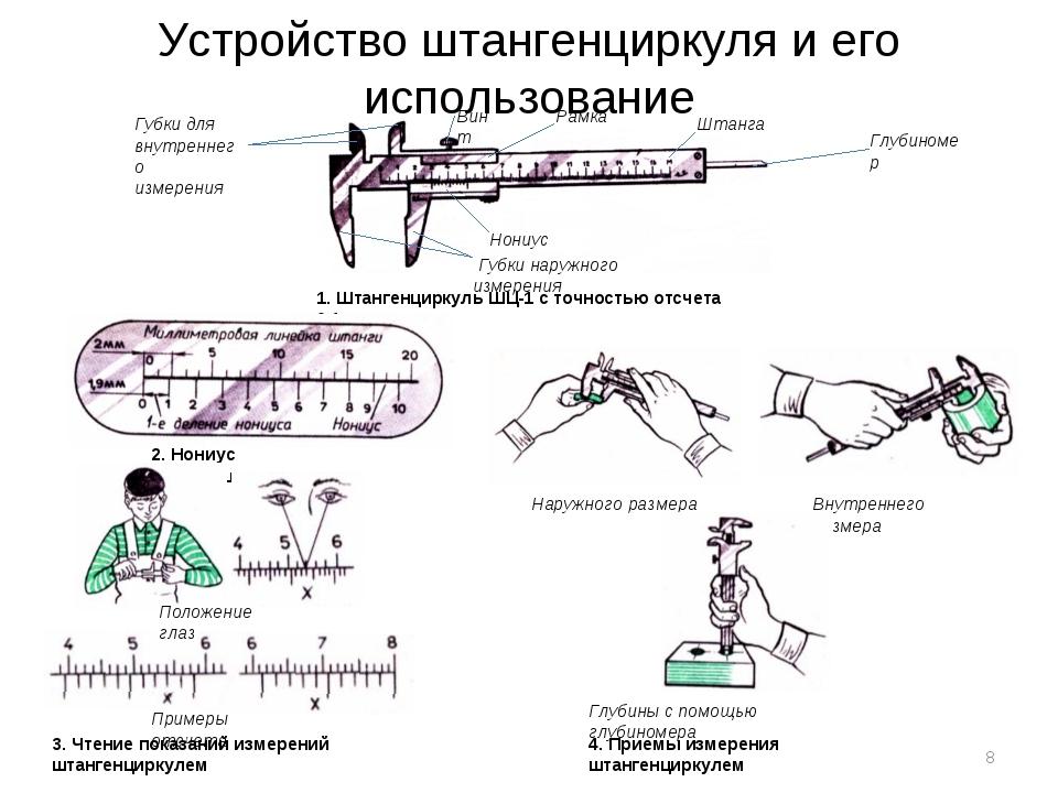 Устройство штангенциркуля и его использование 1. Штангенциркуль ШЦ-1 с точнос...