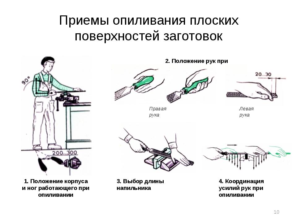 Приемы опиливания плоских поверхностей заготовок 1. Положение корпуса и ног р...