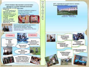 КГУ « Армавирская средняя школа» акимата Егиндыкольского района «Качественно