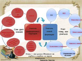 рефлексия изменений в моей педагогической деятельности монолог Учитель объяс