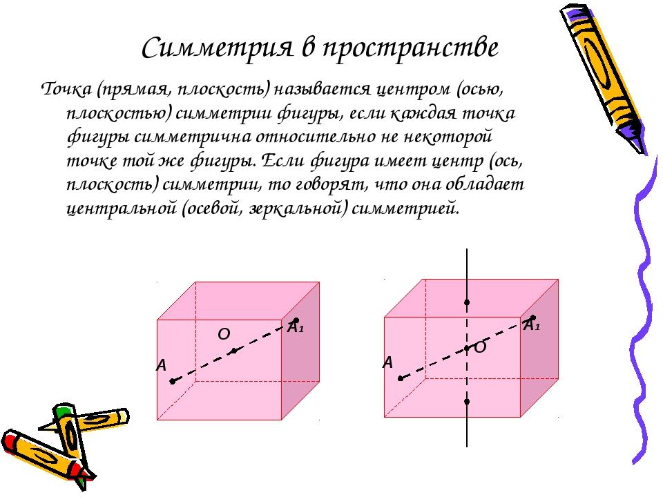 Симметрия в пространстве Точка (прямая, плоскость) называется центром (осью,...