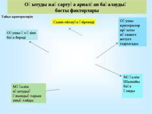 Оқытуды жақсартуға арналған бағалаудың басты факторлары Оқушы өз-өзіне баға б