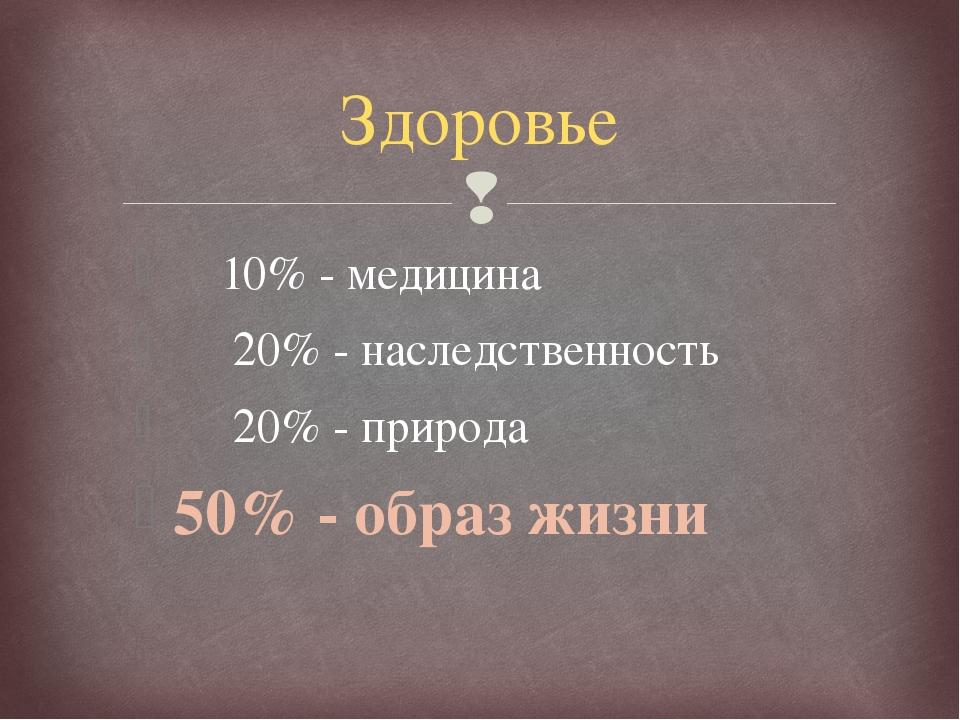 Здоровье     10% - медицина      20% - наследственность      20% - природа...