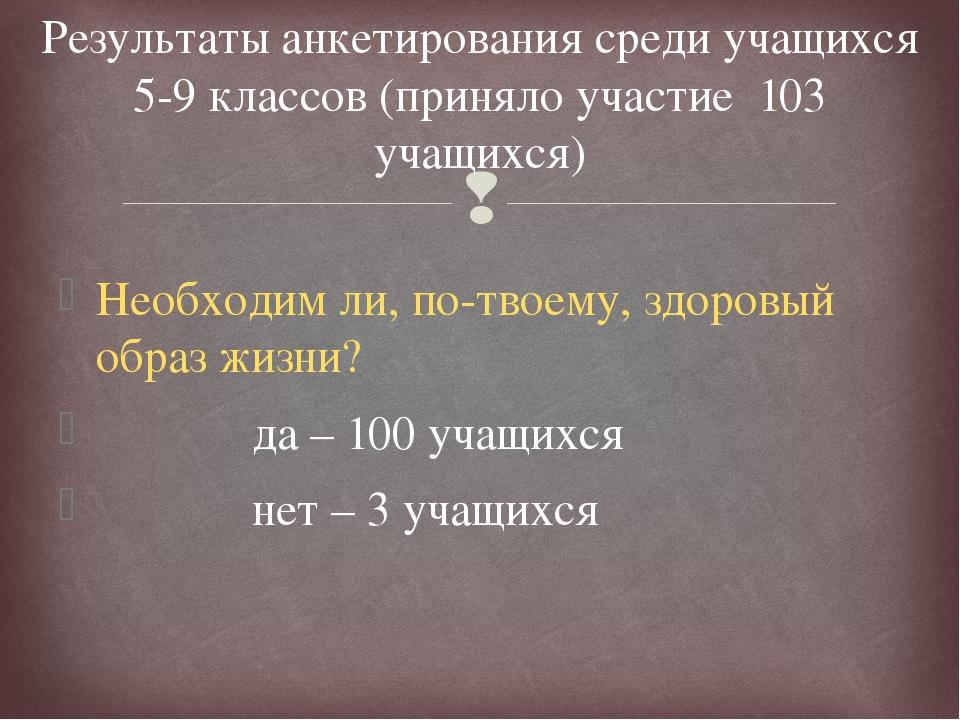 Результаты анкетирования среди учащихся 5-9 классов (приняло участие  103 уча...