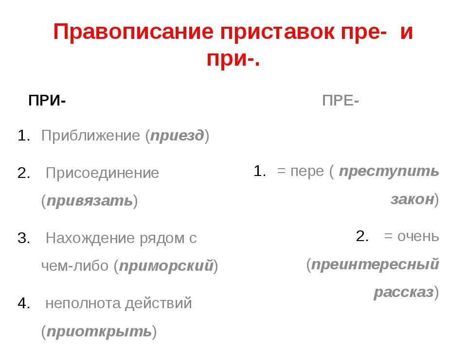 Правописание приставок пре- и при-. ПРИ- Приближение (приезд) Присоединение (...