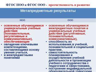 ФГОС НОО и ФГОС ООО - преемственность и развитие Метапредметные результаты