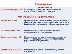 Планируемые результаты Личностные результатыСамоопределение, смыслообразован
