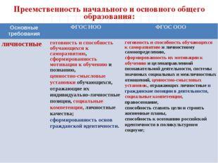 1. Требования к результатам Преемственность начального и основного общего обр