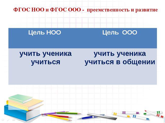 ФГОС НОО и ФГОС ООО - преемственность и развитие ребования к результатам Цел...