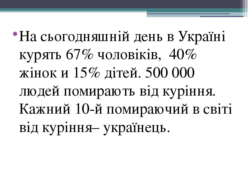 На сьогодняшній день в Україні курять 67% чоловіків, 40% жінок и 15% дітей. 5...