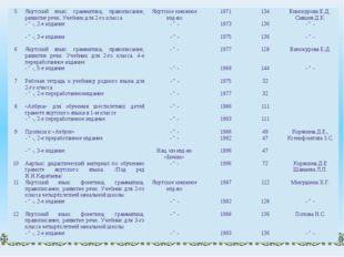5 Якутский язык: грамматика, правописание, развитие речи. Учебник для 2-го кл
