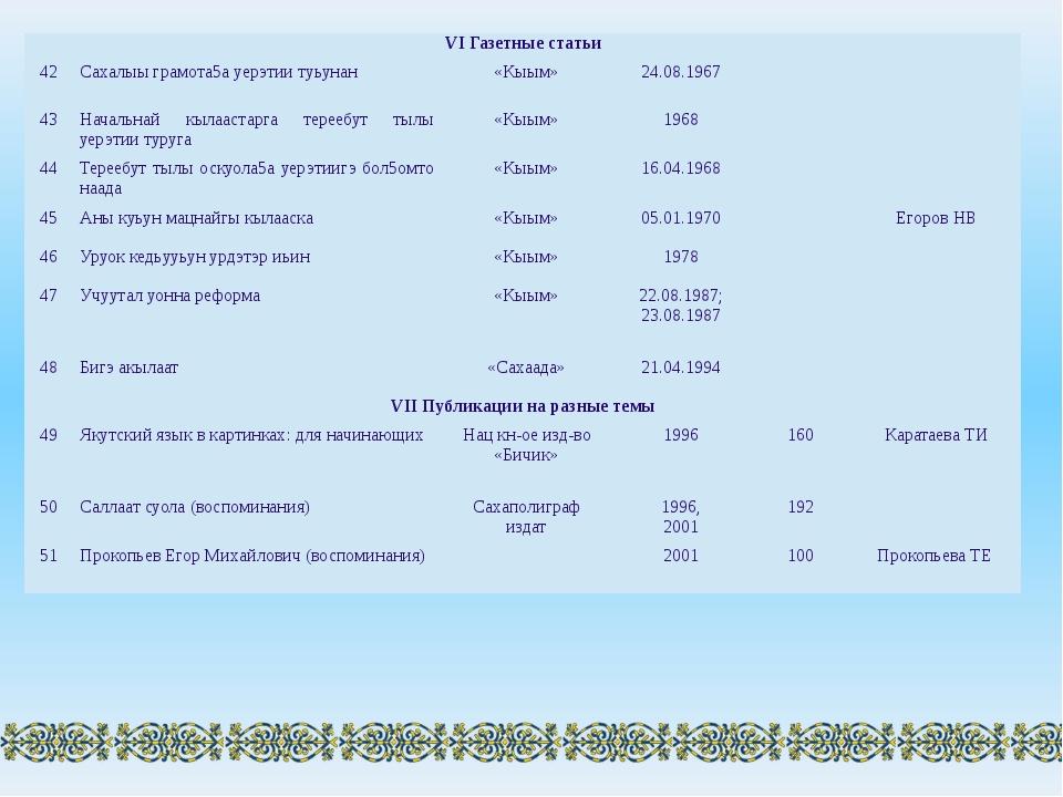 VIГазетные статьи 42 Сахалыы грамота5а уерэтии туьунан «Кыым» 24.08.1967 43...
