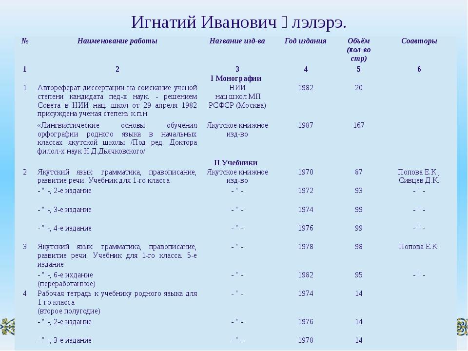 Игнатий Иванович үлэлэрэ. № Наименование работы Название изд-ва Год издания О...