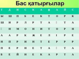 ТДИСКАфАЙС ЫШПБЕКТОРК ШИРЛРТАҚТА ҚНМОНИТОР
