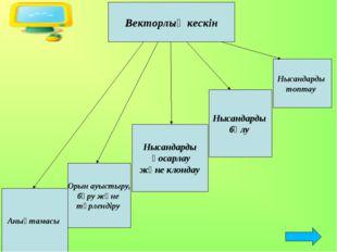 Векторлық кескін Анықтамасы Орын ауыстыру, бұру және түрлендіру Нысандарды то