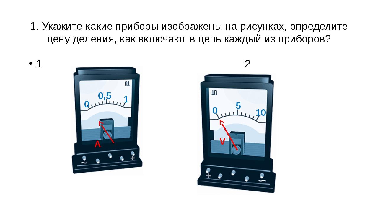 1. Укажите какие приборы изображены на рисунках, определите цену деления, как...