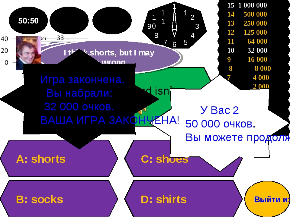 Question: which word isn`t used in singular? A: shorts C: shoes B: socks D: s...