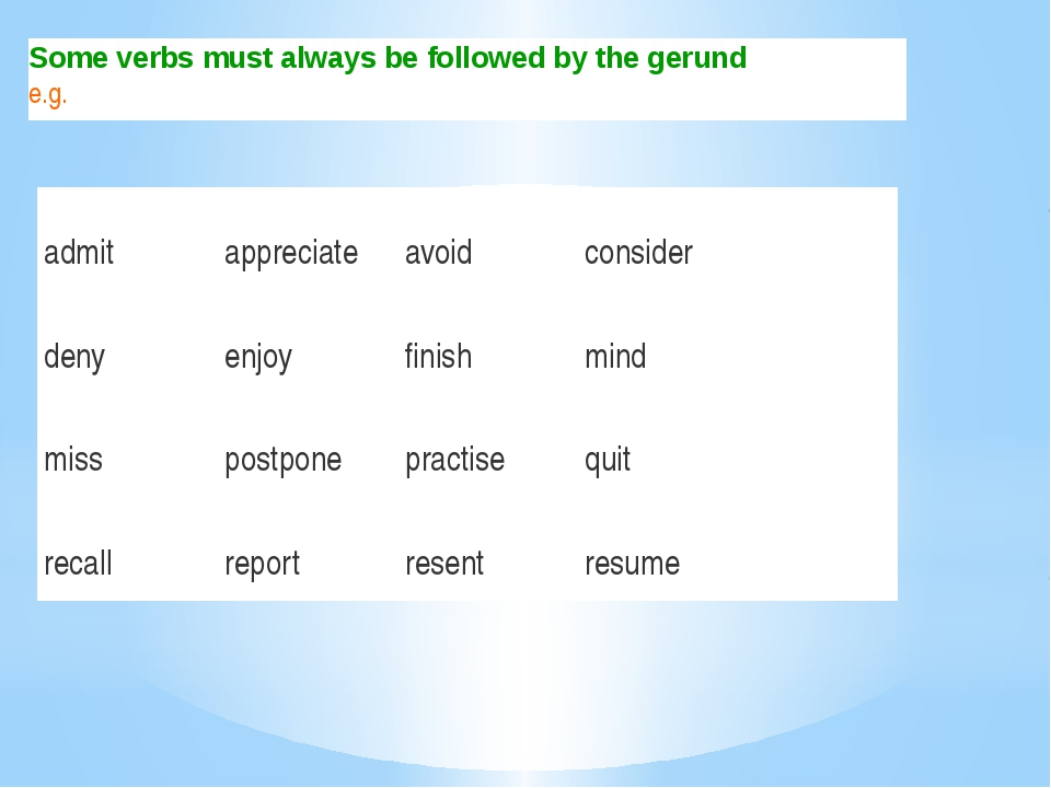 Some verbs must always be followed by the gerund e.g. admit appreciate avoid...