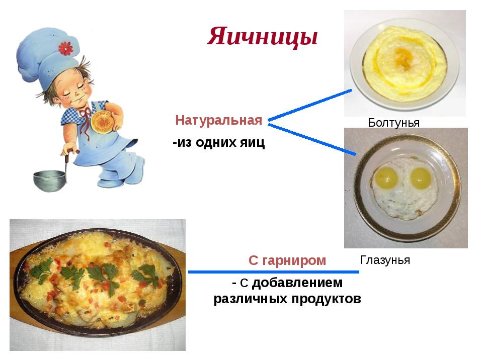 Яичницы Натуральная -из одних яиц С гарниром - С добавлением различных продук...
