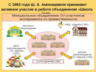 С 1993 года Ш. А. Амонашвили принимает активное участие в работе объединения