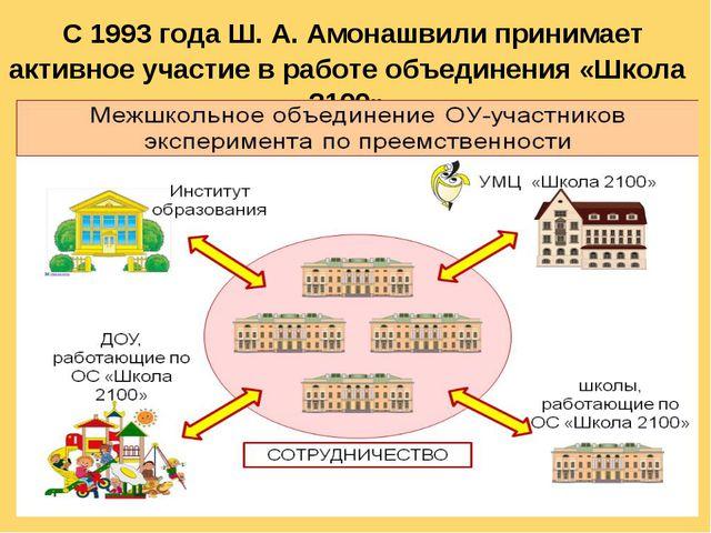 С 1993 года Ш. А. Амонашвили принимает активное участие в работе объединения...
