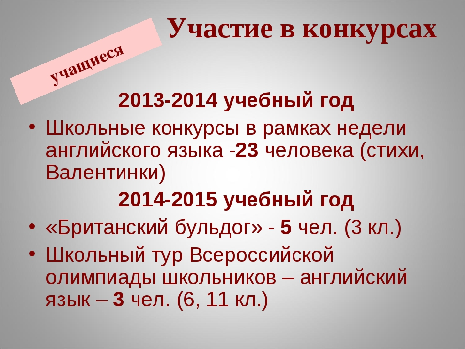 учащиеся Участие в конкурсах 2013-2014 учебный год Школьные конкурсы в рамках...