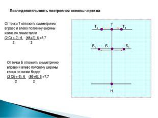 Т Б Н Последовательность построения основы чертежа От точки Т отложить симмет