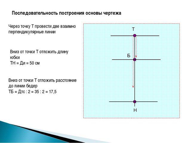 Т Н Б Последовательность построения основы чертежа Через точку Т провести две...