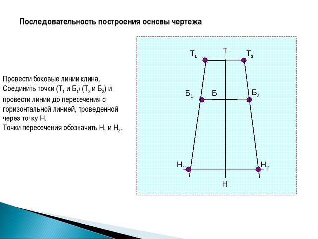 Т Последовательность построения основы чертежа Т1 Т2 Б1 Б2 Б Н Провести боков...