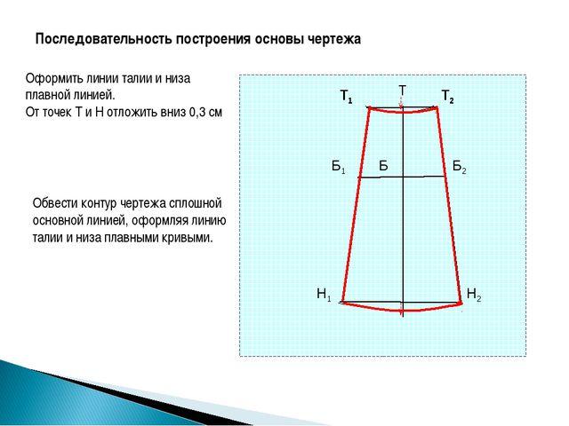 Т Б Т1 Т2 Б2 Б1 Н1 Н2 Последовательность построения основы чертежа Оформить л...