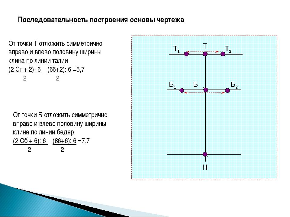 Т Б Н Последовательность построения основы чертежа От точки Т отложить симмет...