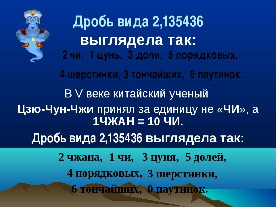 Дробь вида 2,135436 выглядела так: 2 чи, 1 цунь, 3 доли, 5 порядковых, 4 шерс...