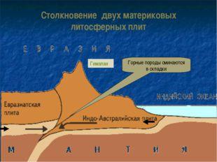 Столкновение двух материковых литосферных плит Горные породы сминаются в скла