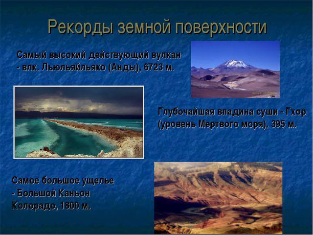 Рекорды земной поверхности Самый высокий действующий вулкан - влк. Льюльяйлья...