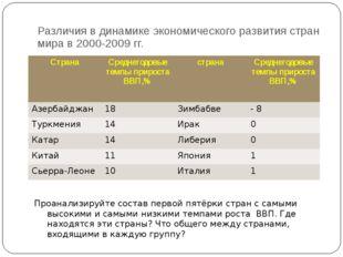 Различия в динамике экономического развития стран мира в 2000-2009 гг. Проана