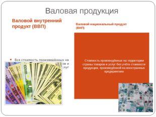 Валовая продукция Валовой внутренний продукт (ВВП) Валовой национальный проду