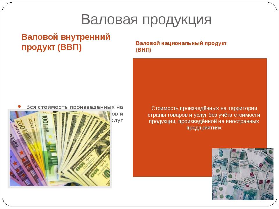 Валовая продукция Валовой внутренний продукт (ВВП) Валовой национальный проду...