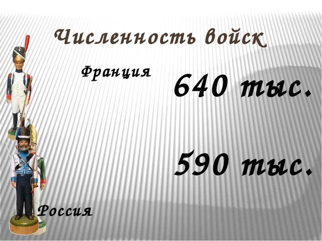Численность войск Франция Россия 640 тыс. 590 тыс.