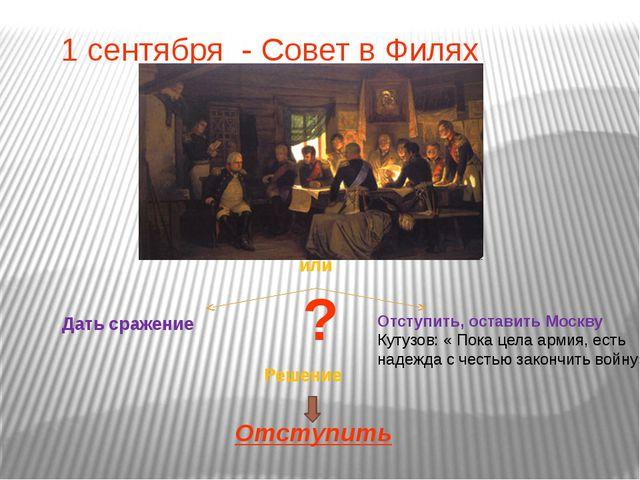 1 сентября - Совет в Филях или Дать сражение Отступить, оставить Москву Кутуз...