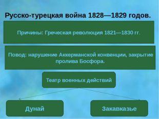 Русско-турецкая война 1828—1829 годов. Причины: Греческая революция 1821—1830