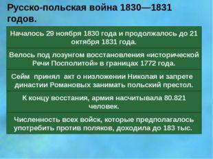 Русско-польская война 1830—1831 годов. Началось 29 ноября 1830 года и продолж