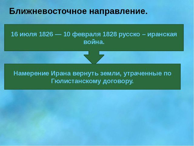 Ближневосточное направление. 16 июля 1826 — 10 февраля 1828 русско – иранская...