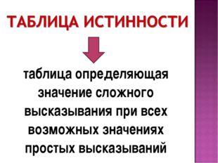таблица определяющая значение сложного высказывания при всех возможных значен