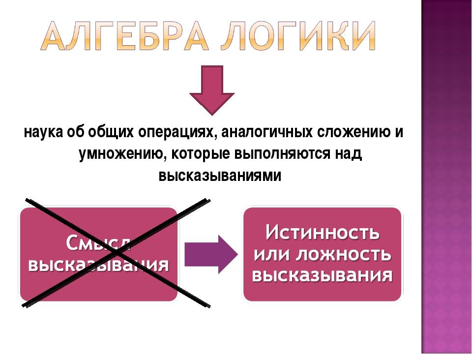 наука об общих операциях, аналогичных сложению и умножению, которые выполняют...