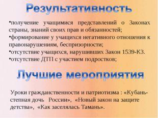 Уроки гражданственности и патриотизма : «Кубань- степная дочь России», «Новый
