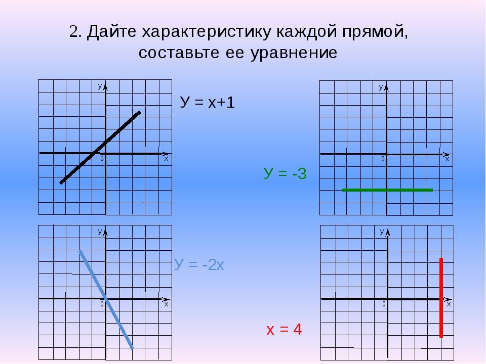 2. Дайте характеристику каждой прямой, составьте ее уравнение У = -3 У = х+1...
