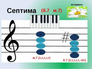 интервалы Септима (б.7 м.7) м.7 (т,т,т,т,т) б.7 (т,т,т,т,т, п/т)